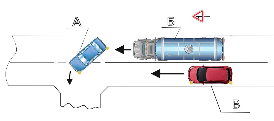 Правила обгона на перекрестке